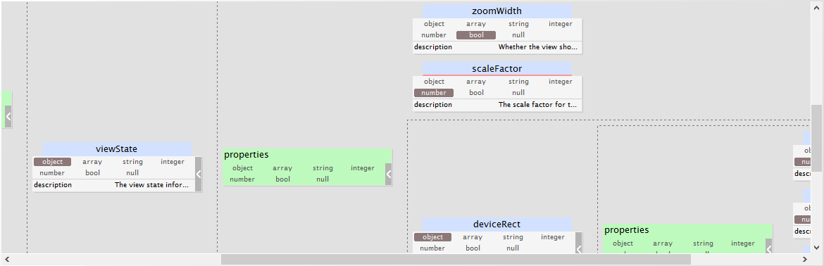 JSON schema view tree diagram