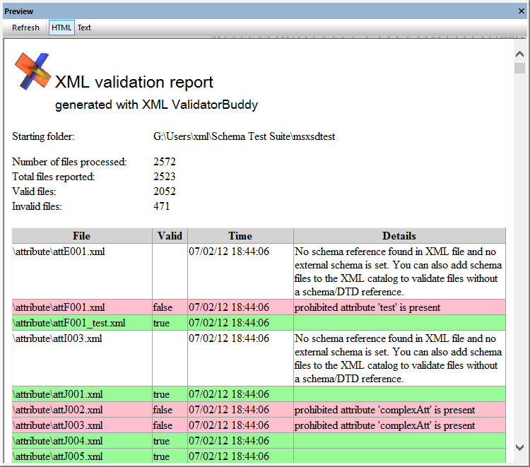 HTML output from XML validator log